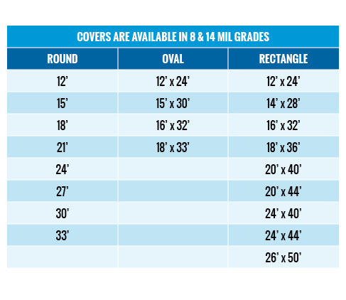 solar cover chart