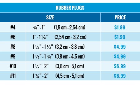 Rubber Plug Prices